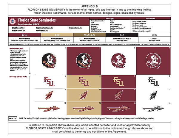 Brand Guidelines Florida State University